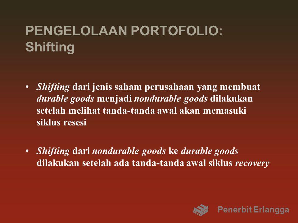 PENGELOLAAN PORTOFOLIO: Shifting Shifting dari jenis saham perusahaan yang membuat durable goods menjadi nondurable goods dilakukan setelah melihat ta