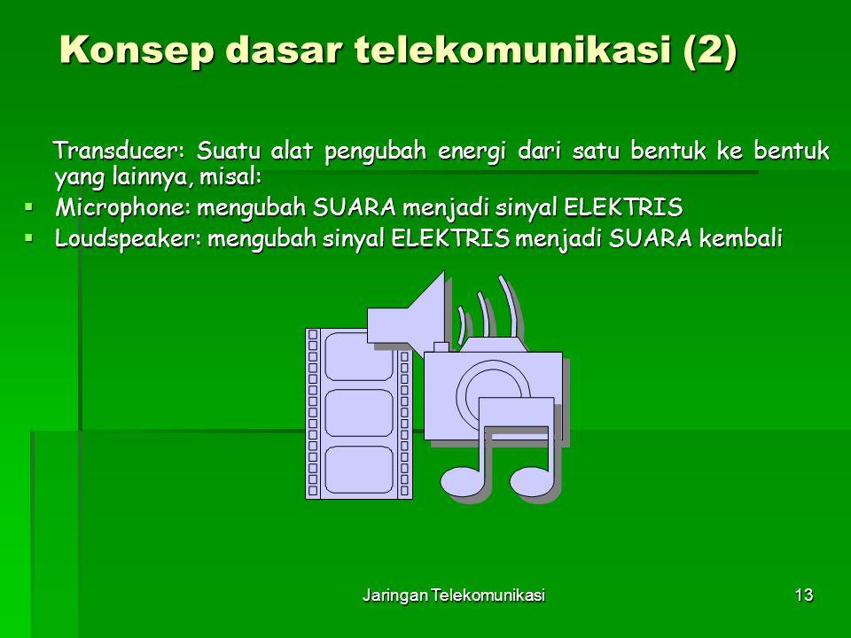 Jaringan Telekomunikasi13 Transducer: Suatu alat pengubah energi dari satu bentuk ke bentuk yang lainnya, misal: Transducer: Suatu alat pengubah energ