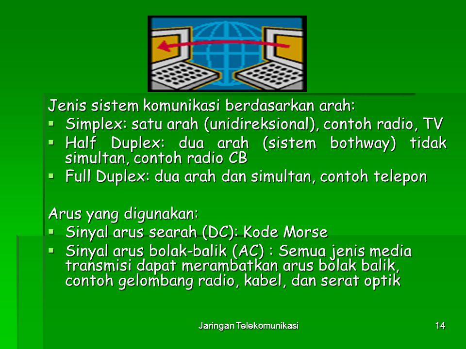 Jaringan Telekomunikasi14 Jenis sistem komunikasi berdasarkan arah:  Simplex: satu arah (unidireksional), contoh radio, TV  Half Duplex: dua arah (s