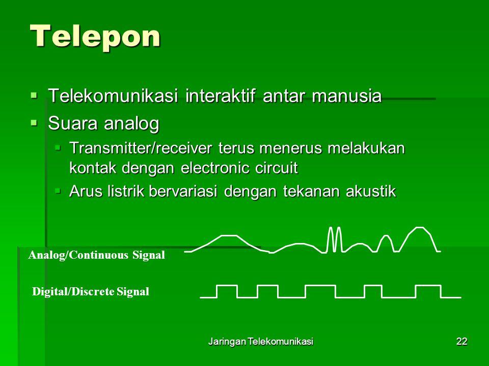 Jaringan Telekomunikasi22 Telepon  Telekomunikasi interaktif antar manusia  Suara analog  Transmitter/receiver terus menerus melakukan kontak denga