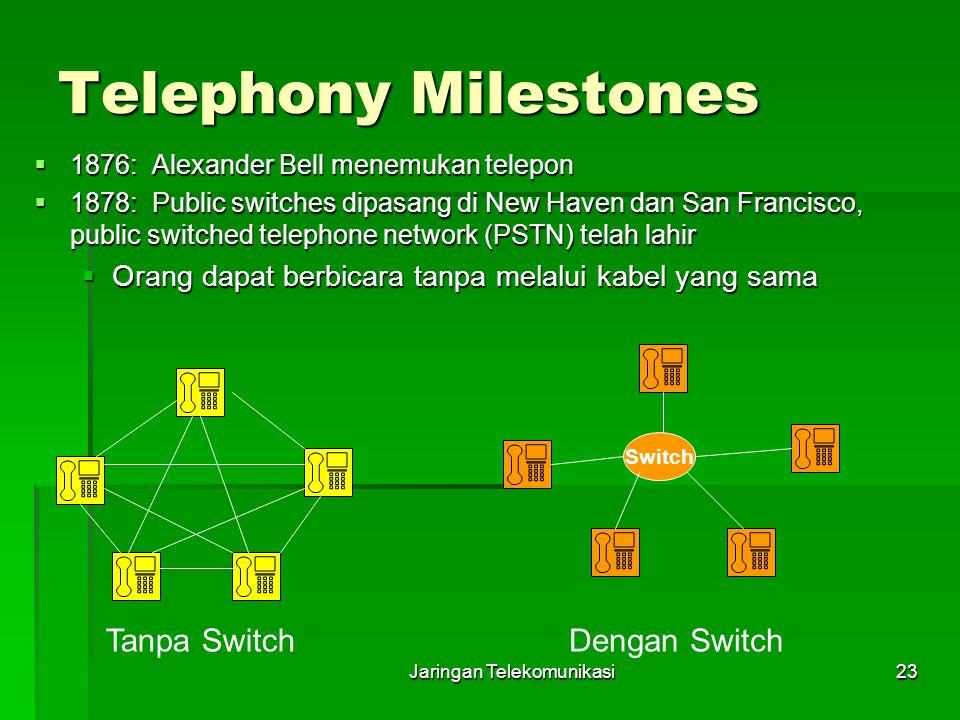 Jaringan Telekomunikasi23 Telephony Milestones  1876: Alexander Bell menemukan telepon  1878: Public switches dipasang di New Haven dan San Francisc