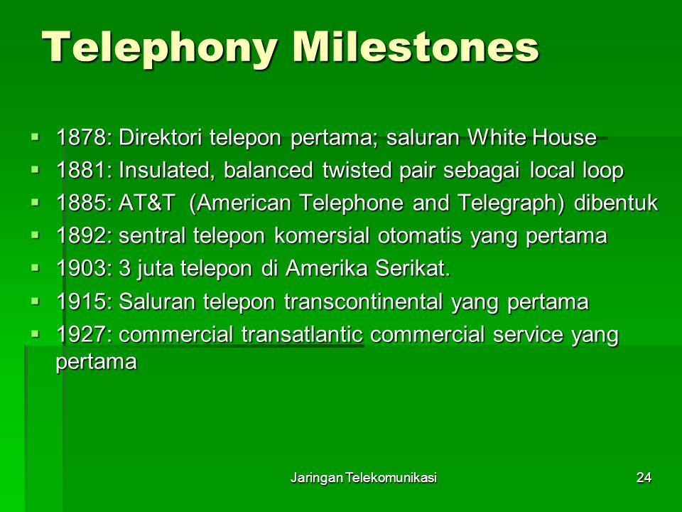 Jaringan Telekomunikasi24 Telephony Milestones  1878: Direktori telepon pertama; saluran White House  1881: Insulated, balanced twisted pair sebagai