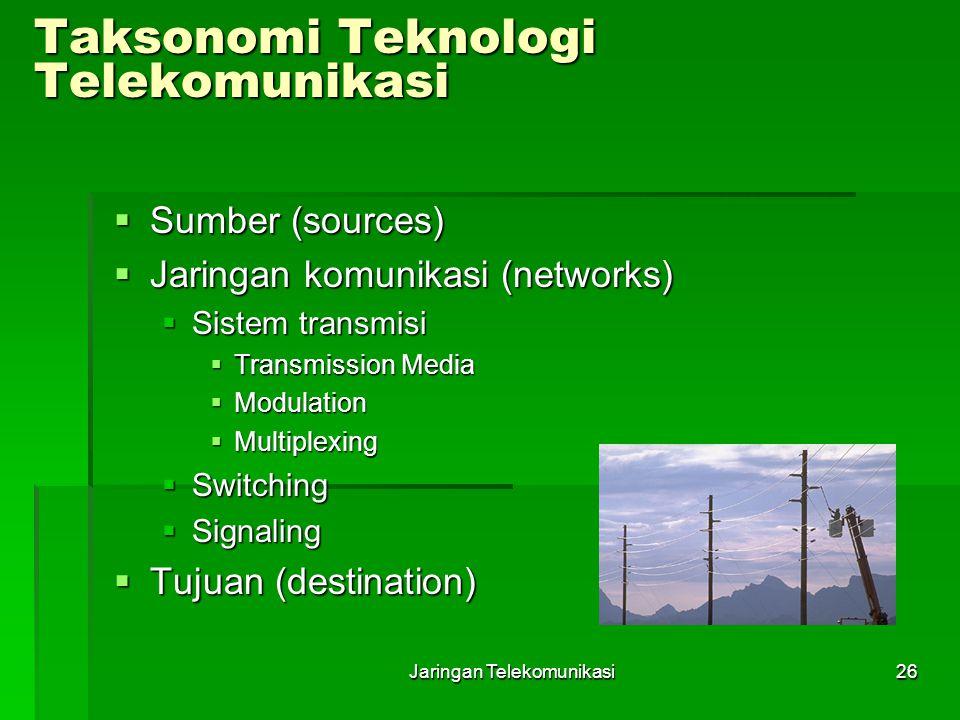 Jaringan Telekomunikasi26 Taksonomi Teknologi Telekomunikasi  Sumber (sources)  Jaringan komunikasi (networks)  Sistem transmisi  Transmission Med