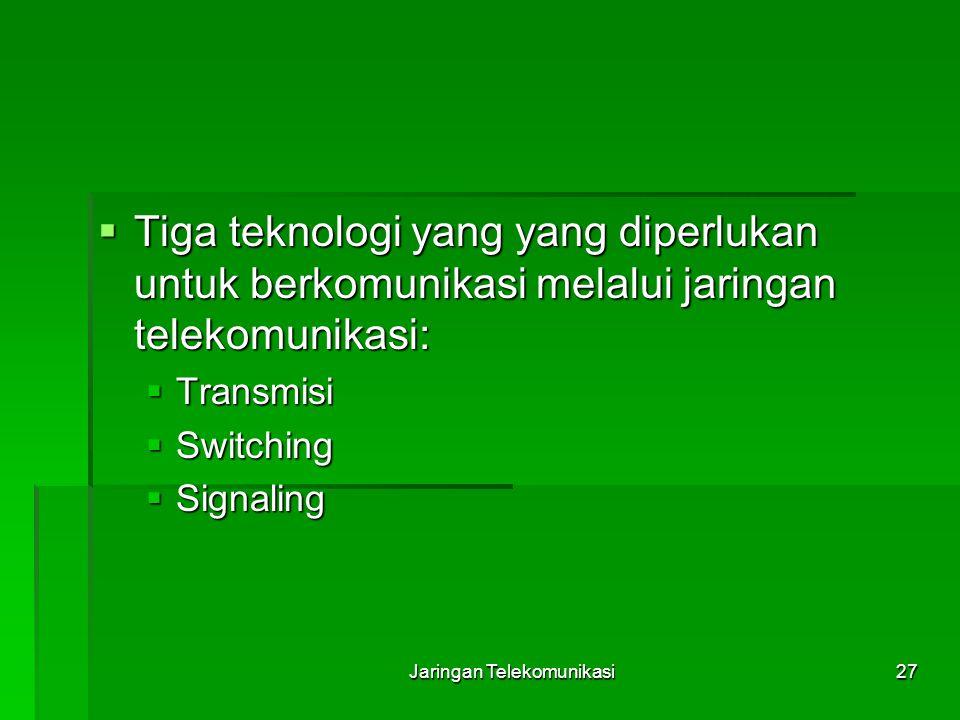 Jaringan Telekomunikasi27  Tiga teknologi yang yang diperlukan untuk berkomunikasi melalui jaringan telekomunikasi:  Transmisi  Switching  Signali