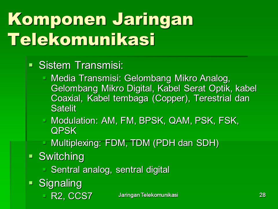 Jaringan Telekomunikasi28 Komponen Jaringan Telekomunikasi  Sistem Transmisi:  Media Transmisi: Gelombang Mikro Analog, Gelombang Mikro Digital, Kab
