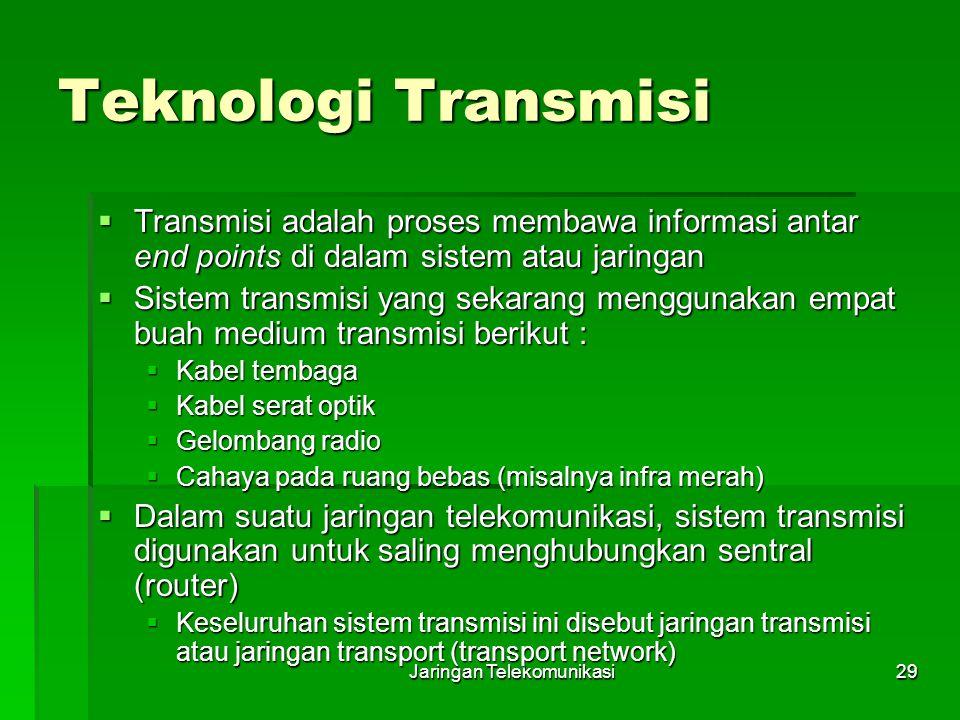 Jaringan Telekomunikasi29 Teknologi Transmisi  Transmisi adalah proses membawa informasi antar end points di dalam sistem atau jaringan  Sistem tran