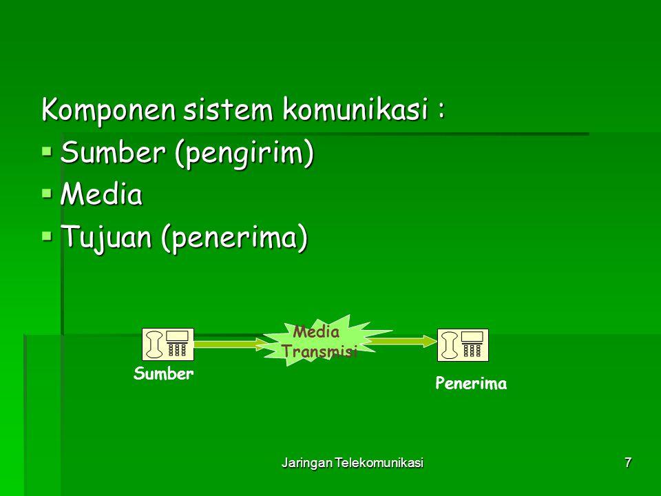 Jaringan Telekomunikasi7 Komponen sistem komunikasi :  Sumber (pengirim)  Media  Tujuan (penerima) Media Transmisi Sumber Penerima