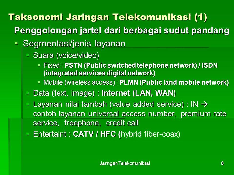 Jaringan Telekomunikasi8 Taksonomi Jaringan Telekomunikasi (1) Penggolongan jartel dari berbagai sudut pandang  Segmentasi/jenis layanan  Suara (voi