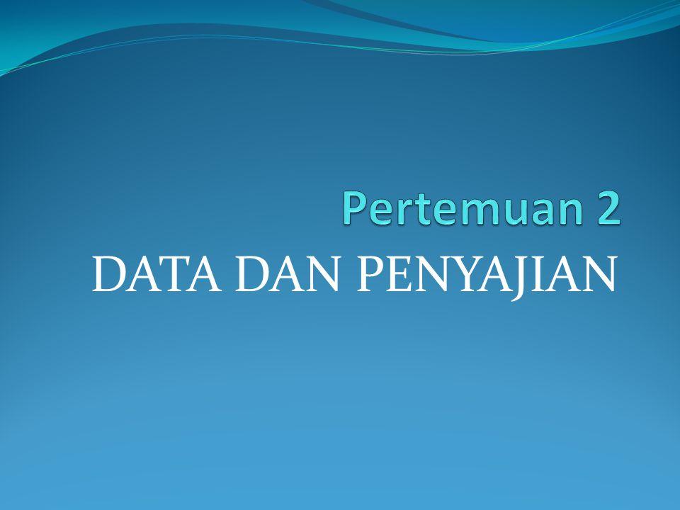 Pokok Bahasan Jenis-jenis Data (Berdasarkan Sifatnya) Kualitatif & kuantitatif Kategorik & Kontinum Level of data Penyajian Data : Tabel Histogram Poligon Kurve Pengerjakan dengan komputer Pemasukan data Penyajian data
