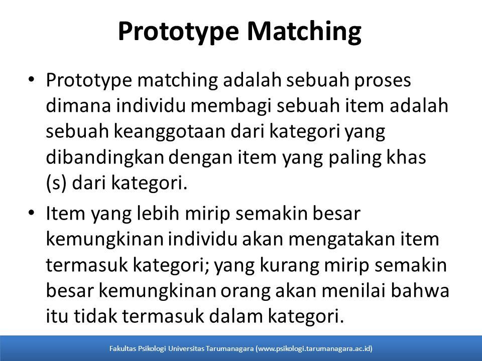 Prototype Matching Prototype matching adalah sebuah proses dimana individu membagi sebuah item adalah sebuah keanggotaan dari kategori yang dibandingk