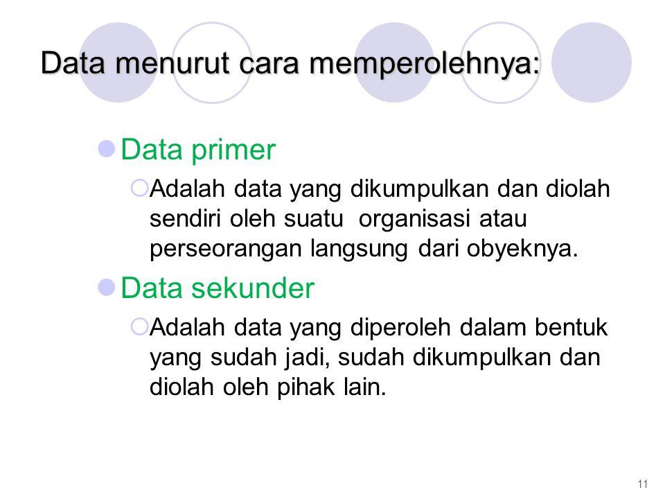 Data menurut cara memperolehnya: Data primer  Adalah data yang dikumpulkan dan diolah sendiri oleh suatu organisasi atau perseorangan langsung dari o
