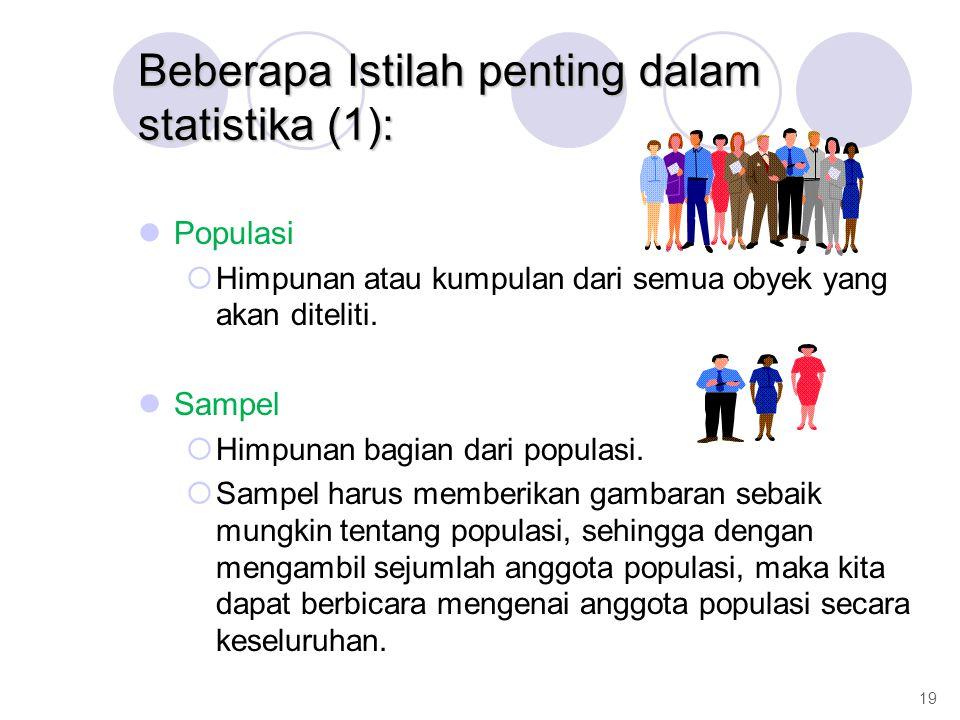 Beberapa Istilah penting dalam statistika (1): Populasi  Himpunan atau kumpulan dari semua obyek yang akan diteliti. Sampel  Himpunan bagian dari po
