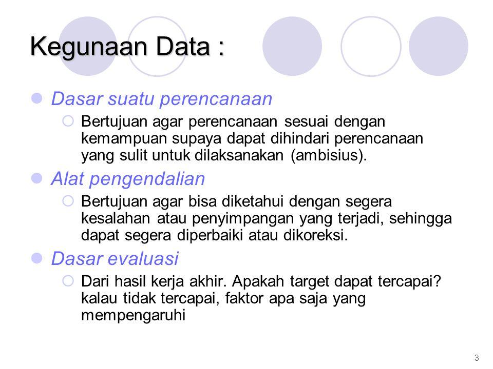 Kegunaan Data : Dasar suatu perencanaan  Bertujuan agar perencanaan sesuai dengan kemampuan supaya dapat dihindari perencanaan yang sulit untuk dilak