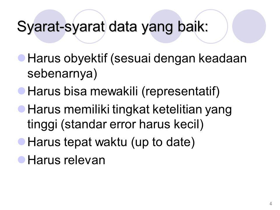 Syarat-syarat data yang baik: Harus obyektif (sesuai dengan keadaan sebenarnya) Harus bisa mewakili (representatif) Harus memiliki tingkat ketelitian