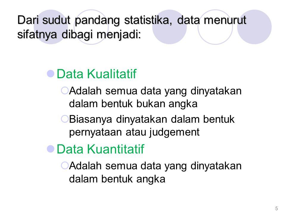 Jenis-Jenis Statistika (1) : Statistika Deskriptif adalah metode-metode statistika yang digunakan untuk menggambarkan data yang telah dikumpulkan.