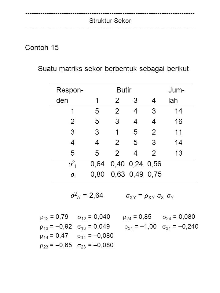 ------------------------------------------------------------------------------ Struktur Sekor ------------------------------------------------------------------------------ Contoh 15 Suatu matriks sekor berbentuk sebagai berikut Respon- Butir Jum- den 1 2 3 4 lah 1 5 2 4 3 14 2 5 3 4 4 16 3 3 1 5 2 11 4 4 2 5 3 14 5 5 2 4 2 13  2 i 0,64 0,40 0,24 0,56  I 0,80 0,63 0,49 0,75  2 A = 2,64  XY =  XY  X  Y  12 = 0,79  12 = 0,040  24 = 0,85  24 = 0,080  13 = –0,92  13 = 0,049  34 = –1,00  34 = –0,240  14 = 0,47  14 = –0,080  23 = –0,65  23 = –0,080