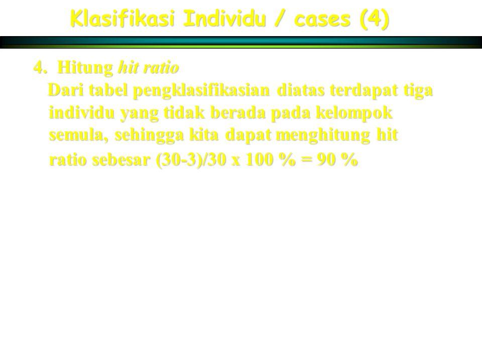 Klasifikasi Individu / cases (4) 4. Hitung hit ratio Dari tabel pengklasifikasian diatas terdapat tiga individu yang tidak berada pada kelompok semula