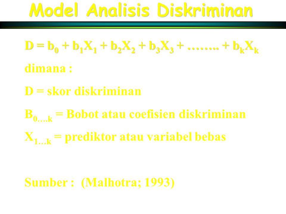 Model Analisis Diskriminan D = b 0 + b 1 X 1 + b 2 X 2 + b 3 X 3 + …….. + b k X k dimana : D = skor diskriminan B 0….k = Bobot atau coefisien diskrimi