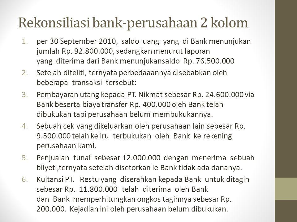 Rekonsiliasi bank-perusahaan 2 kolom 1.per 30 September 2010, saldo uang yang di Bank menunjukan jumlah Rp.