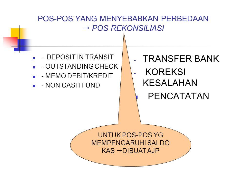 POS-POS YANG MENYEBABKAN PERBEDAAN  POS REKONSILIASI - TRANSFER BANK - KOREKSI KESALAHAN PENCATATAN - DEPOSIT IN TRANSIT - OUTSTANDING CHECK - MEMO DEBIT/KREDIT - NON CASH FUND UNTUK POS-POS YG MEMPENGARUHI SALDO KAS  DIBUAT AJP