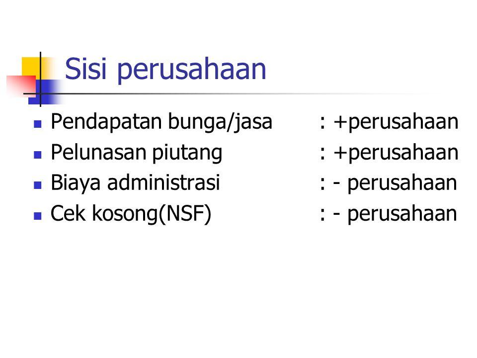 Sisi perusahaan Pendapatan bunga/jasa: +perusahaan Pelunasan piutang: +perusahaan Biaya administrasi: - perusahaan Cek kosong(NSF): - perusahaan