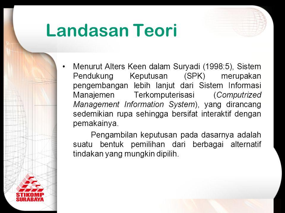 Landasan Teori Menurut Alters Keen dalam Suryadi (1998:5), Sistem Pendukung Keputusan (SPK) merupakan pengembangan lebih lanjut dari Sistem Informasi