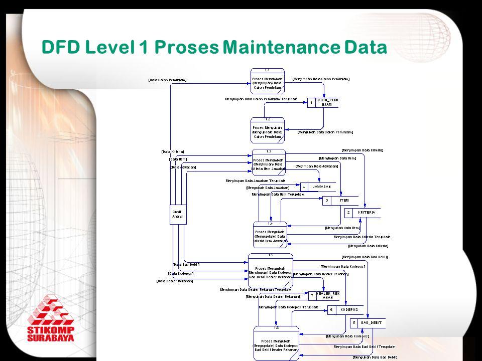 DFD Level 1 Proses Maintenance Data