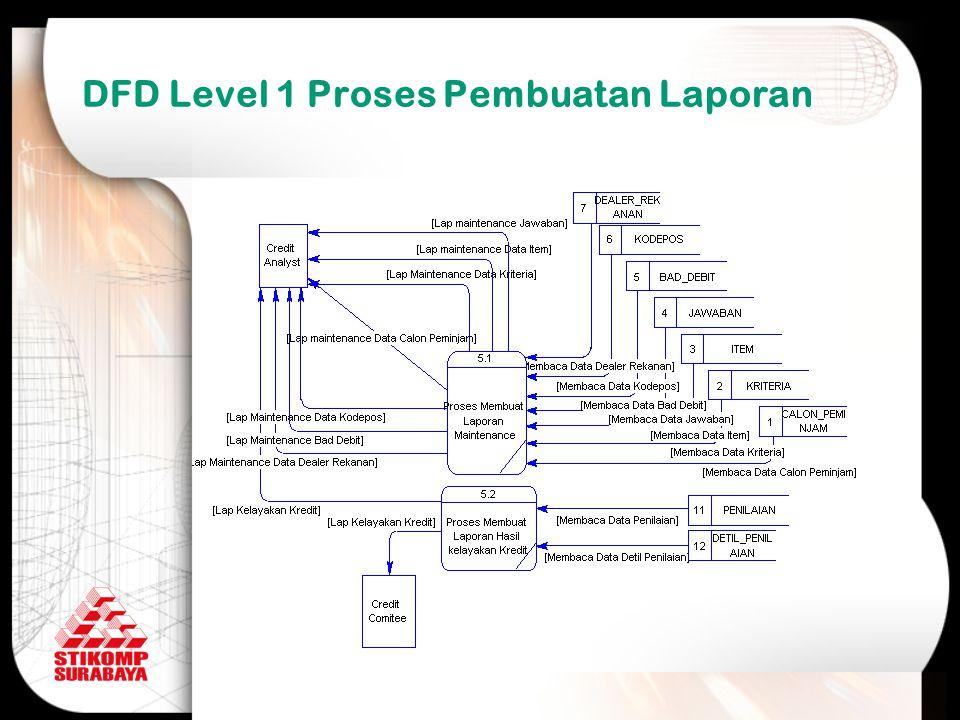 DFD Level 1 Proses Pembuatan Laporan