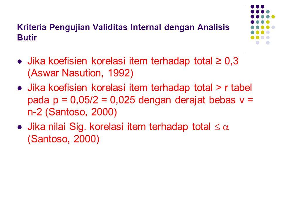 Kriteria Pengujian Validitas Internal dengan Analisis Butir Jika koefisien korelasi item terhadap total ≥ 0,3 (Aswar Nasution, 1992) Jika koefisien ko