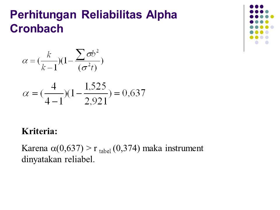 Perhitungan Reliabilitas Alpha Cronbach Kriteria: Karena  (0,637) > r tabel (0,374) maka instrument dinyatakan reliabel.