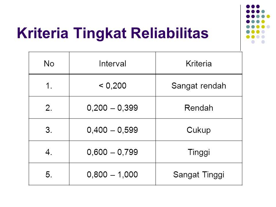 Kriteria Tingkat Reliabilitas NoIntervalKriteria 1.< 0,200Sangat rendah 2.0,200 – 0,399Rendah 3.0,400 – 0,599Cukup 4.0,600 – 0,799Tinggi 5.0,800 – 1,0