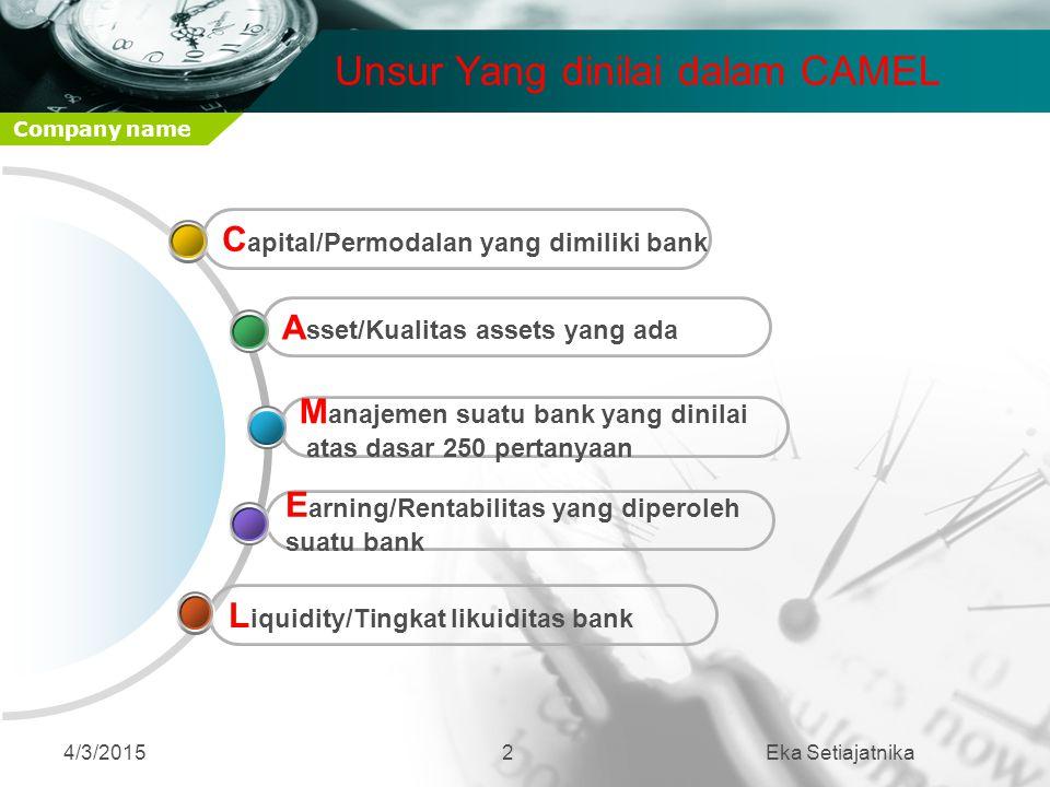 Company name Unsur Yang dinilai dalam CAMEL L iquidity/Tingkat likuiditas bank E arning/Rentabilitas yang diperoleh suatu bank M anajemen suatu bank y