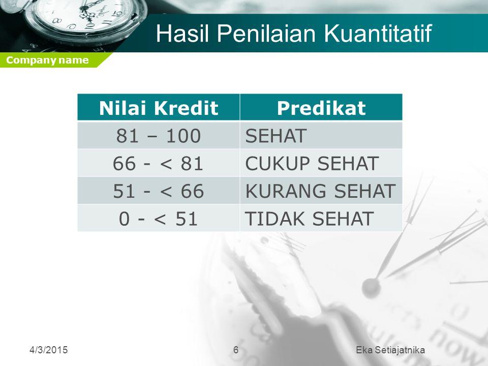 Company name Hasil Penilaian Kuantitatif 4/3/2015Eka Setiajatnika6 Nilai KreditPredikat 81 – 100SEHAT 66 - < 81CUKUP SEHAT 51 - < 66KURANG SEHAT 0 - <