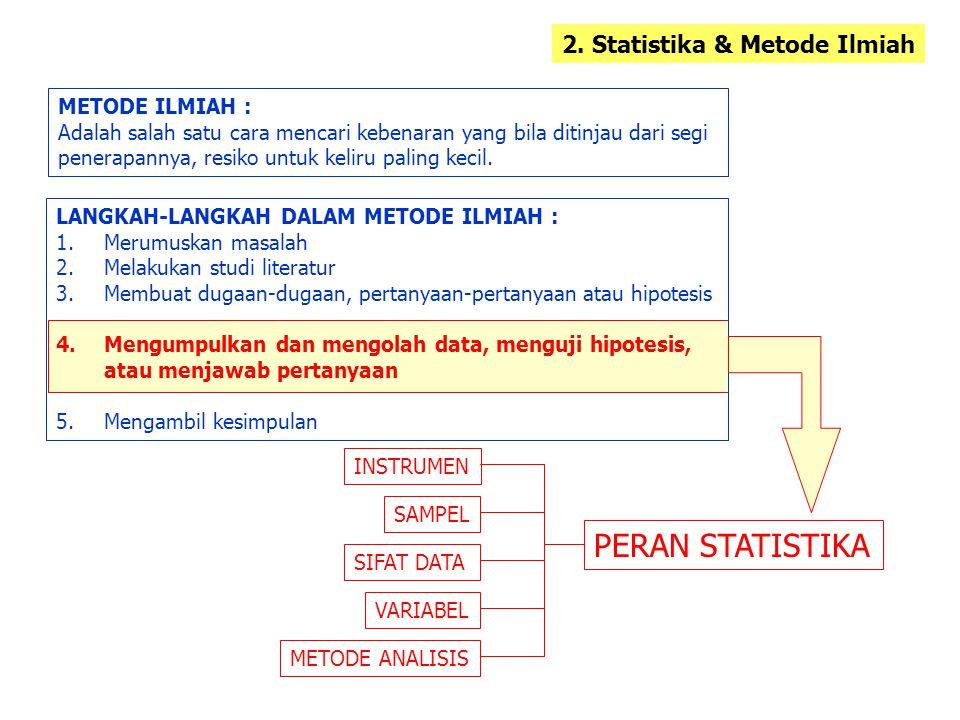 2. Statistika & Metode Ilmiah METODE ILMIAH : Adalah salah satu cara mencari kebenaran yang bila ditinjau dari segi penerapannya, resiko untuk keliru