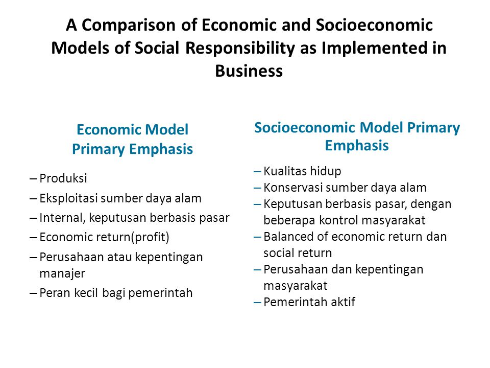 A Comparison of Economic and Socioeconomic Models of Social Responsibility as Implemented in Business Economic Model Primary Emphasis – Produksi – Eks