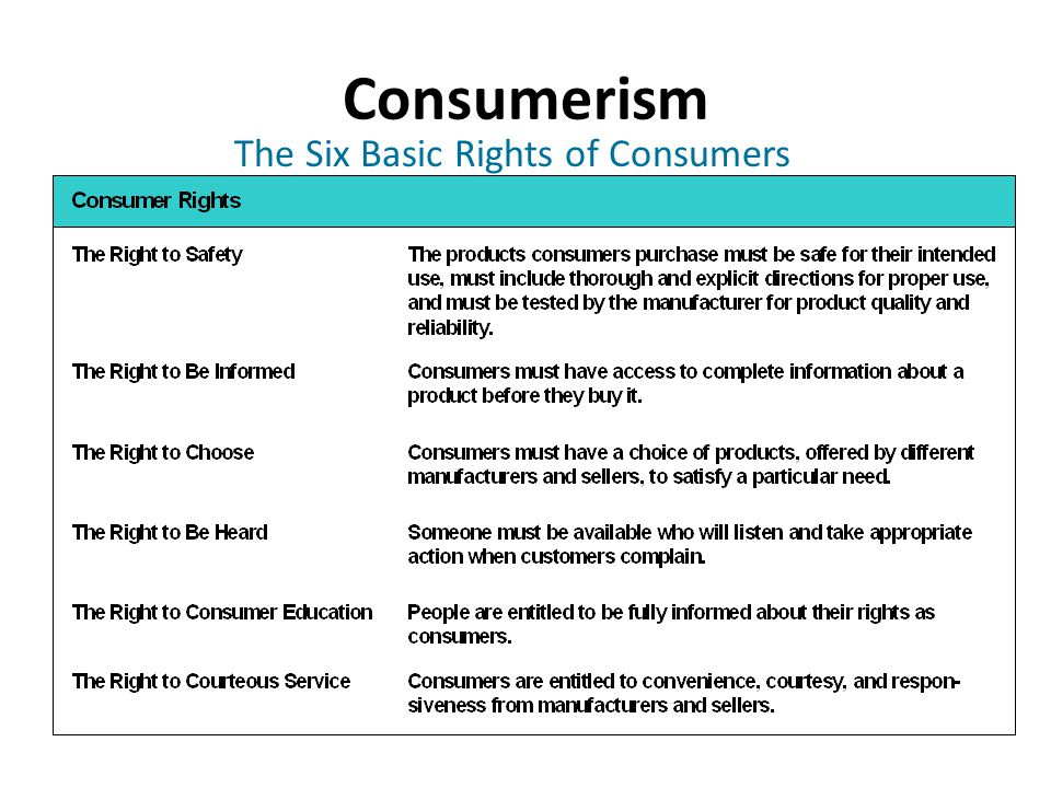 Consumerism The Six Basic Rights of Consumers