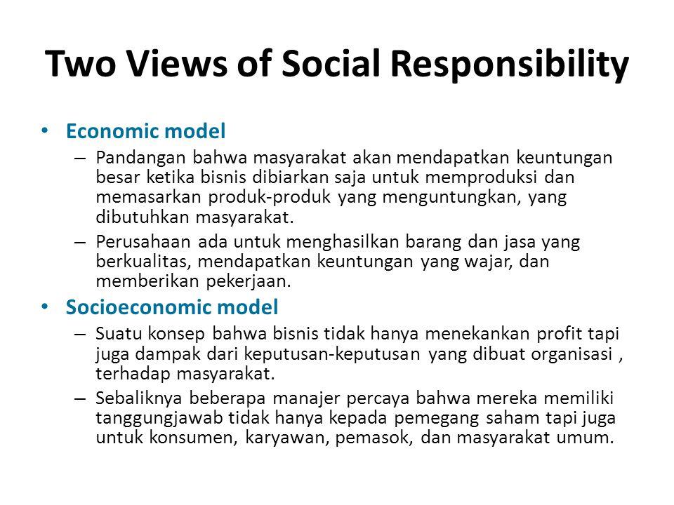 The Pros and Cons of Social Responsibility Argumen pro tanggung jawab sosial: 1)Karena bisnis adalah bagian dari masyarakat, sehingga masalah sosial yang timbul tidak dapat diabaikan.