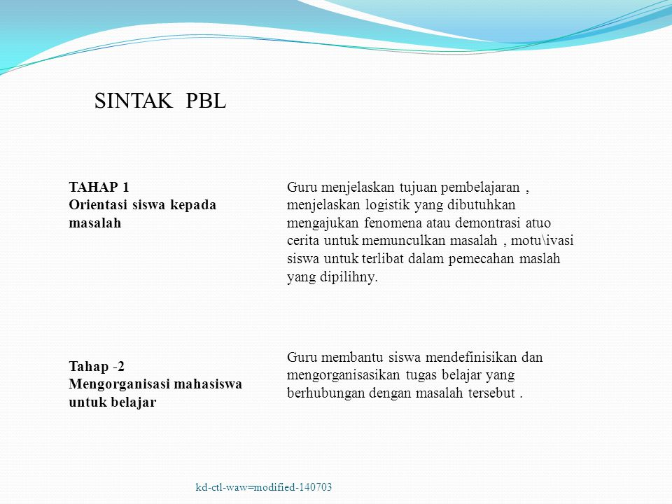 kd-ctl-waw=modified-140703 TAHAP 1 Orientasi siswa kepada masalah Tahap -2 Mengorganisasi mahasiswa untuk belajar Guru menjelaskan tujuan pembelajaran