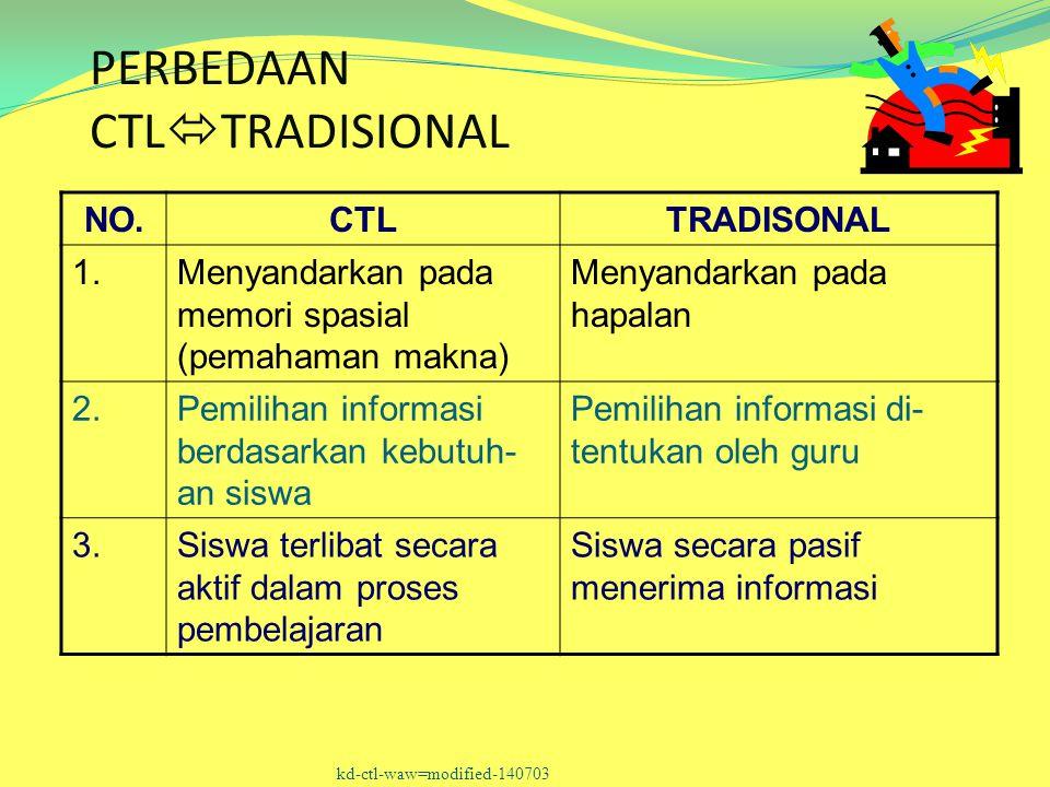 PERBEDAAN CTL  TRADISIONAL NO.CTLTRADISONAL 1.Menyandarkan pada memori spasial (pemahaman makna) Menyandarkan pada hapalan 2.Pemilihan informasi berd