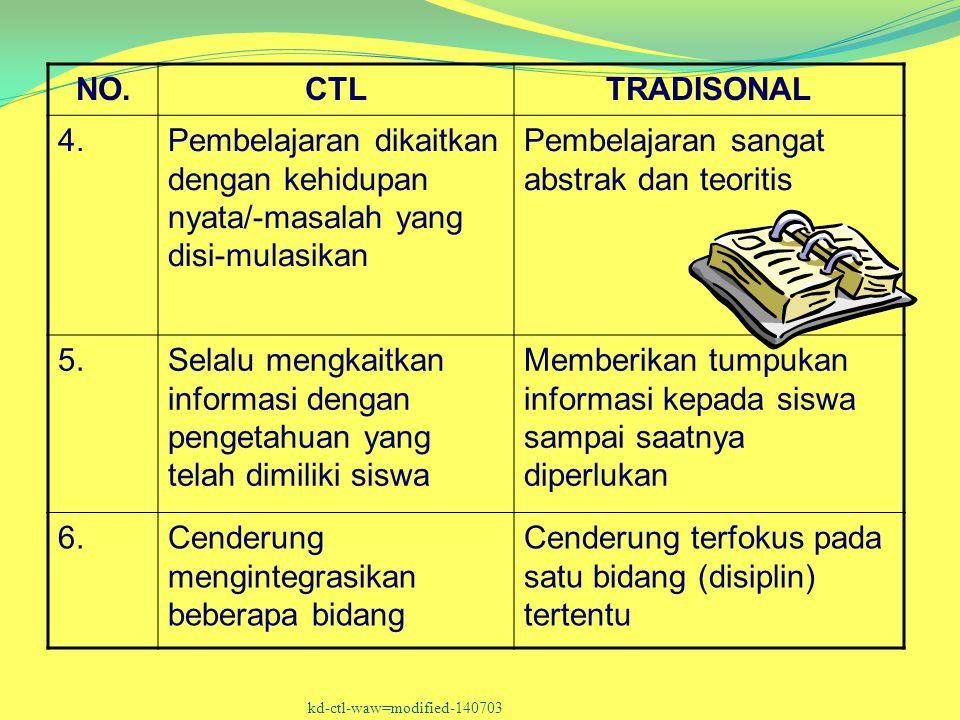 NO.CTLTRADISONAL 4.Pembelajaran dikaitkan dengan kehidupan nyata/-masalah yang disi-mulasikan Pembelajaran sangat abstrak dan teoritis 5.Selalu mengka