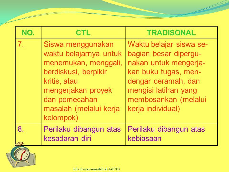 NO.CTLTRADISONAL 7.Siswa menggunakan waktu belajarnya untuk menemukan, menggali, berdiskusi, berpikir kritis, atau mengerjakan proyek dan pemecahan ma