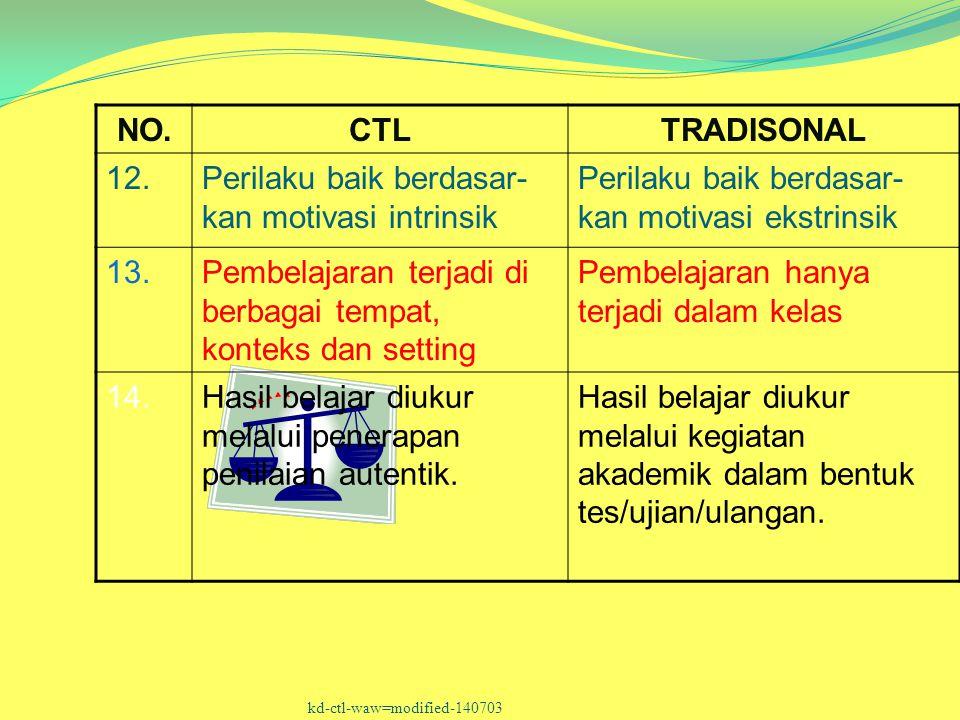 NO.CTLTRADISONAL 12.Perilaku baik berdasar- kan motivasi intrinsik Perilaku baik berdasar- kan motivasi ekstrinsik 13.Pembelajaran terjadi di berbagai