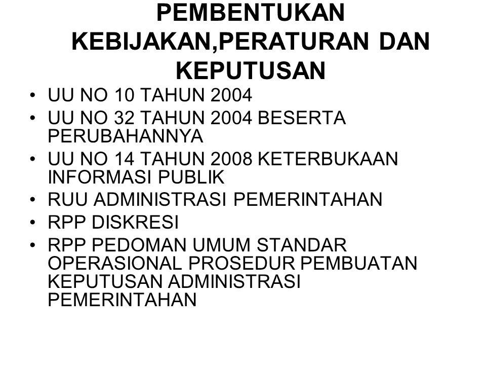 PEMBENTUKAN KEBIJAKAN,PERATURAN DAN KEPUTUSAN UU NO 10 TAHUN 2004 UU NO 32 TAHUN 2004 BESERTA PERUBAHANNYA UU NO 14 TAHUN 2008 KETERBUKAAN INFORMASI PUBLIK RUU ADMINISTRASI PEMERINTAHAN RPP DISKRESI RPP PEDOMAN UMUM STANDAR OPERASIONAL PROSEDUR PEMBUATAN KEPUTUSAN ADMINISTRASI PEMERINTAHAN
