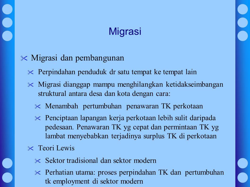 Migrasi Migrasi dan pembangunan Perpindahan penduduk dr satu tempat ke tempat lain Migrasi dianggap mampu menghilangkan ketidakseimbangan struktural antara desa dan kota dengan cara: Menambah pertumbuhan penawaran TK perkotaan Penciptaan lapangan kerja perkotaan lebih sulit daripada pedesaan.