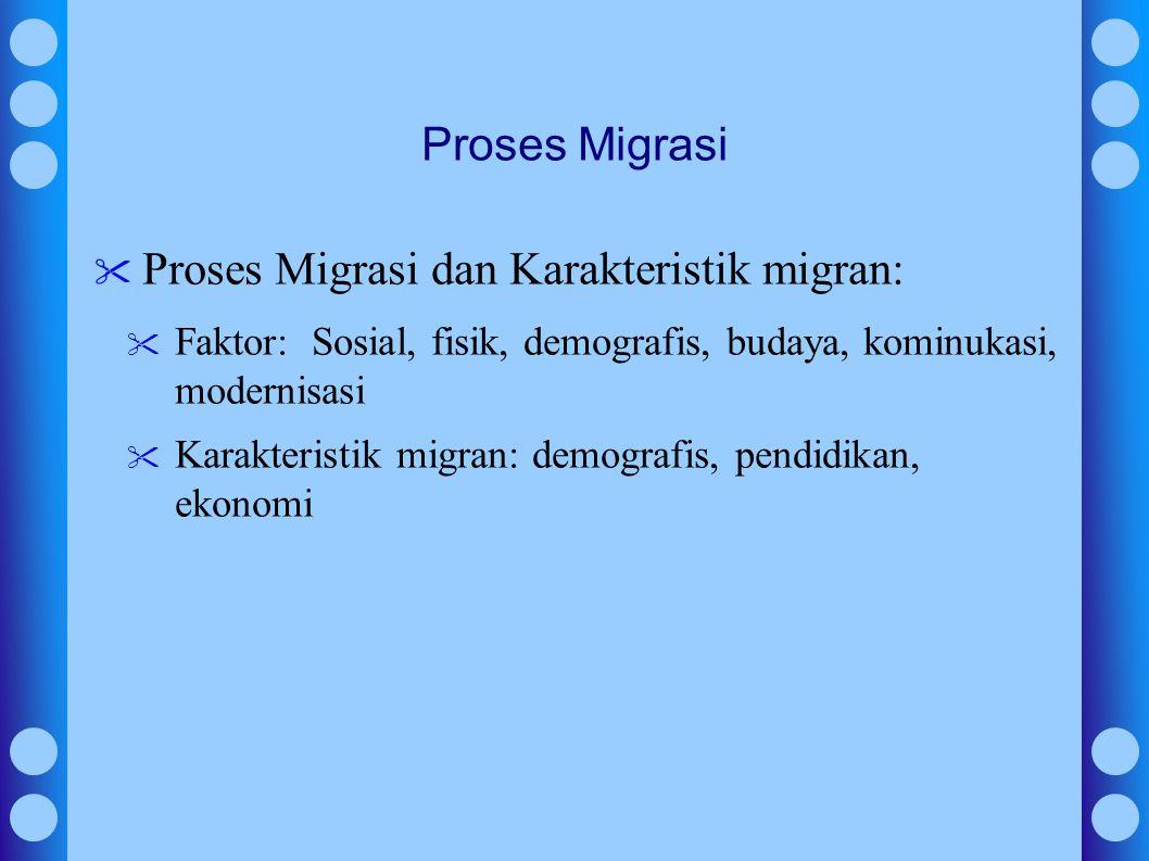 Proses Migrasi Proses Migrasi dan Karakteristik migran: Faktor: Sosial, fisik, demografis, budaya, kominukasi, modernisasi Karakteristik migran: demografis, pendidikan, ekonomi