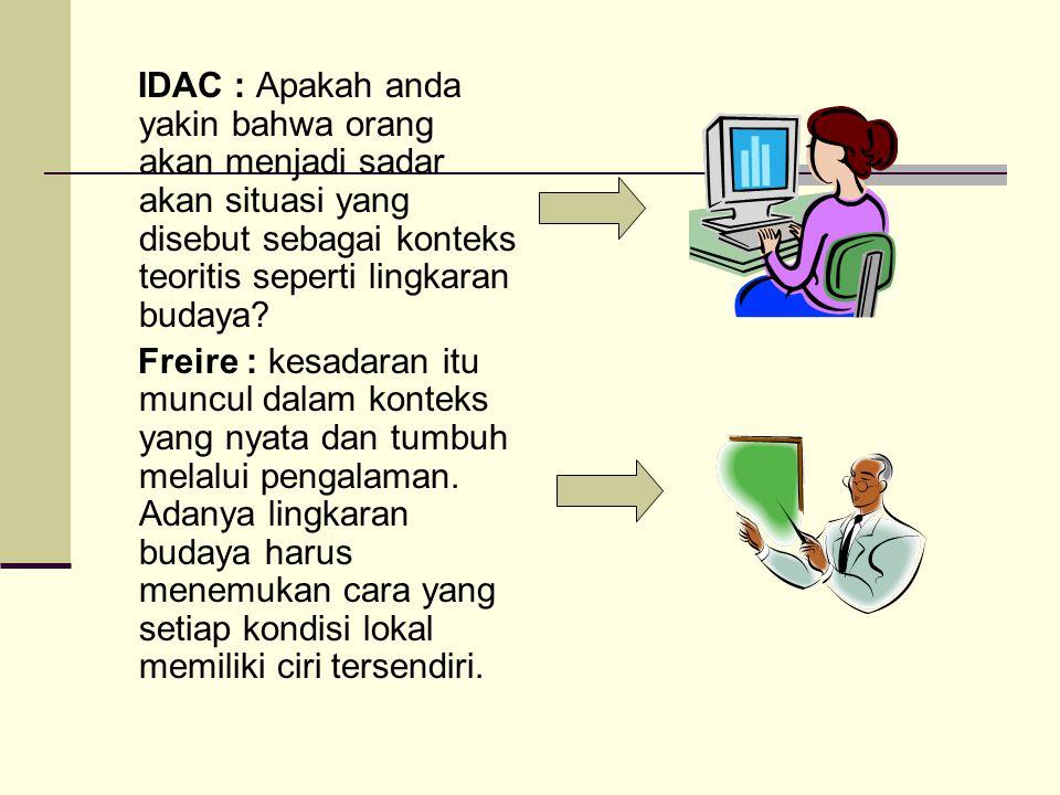 IDAC : Apakah anda yakin bahwa orang akan menjadi sadar akan situasi yang disebut sebagai konteks teoritis seperti lingkaran budaya? Freire : kesadara