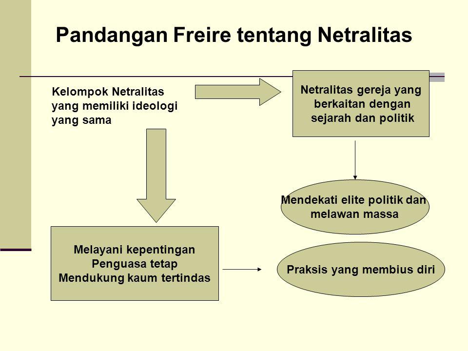 Pandangan Freire tentang Netralitas Kelompok Netralitas yang memiliki ideologi yang sama Netralitas gereja yang berkaitan dengan sejarah dan politik M