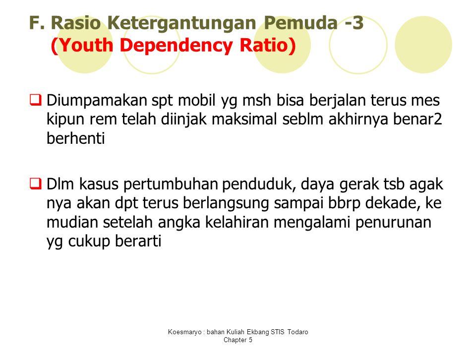 Koesmaryo : bahan Kuliah Ekbang STIS Todaro Chapter 5 F.