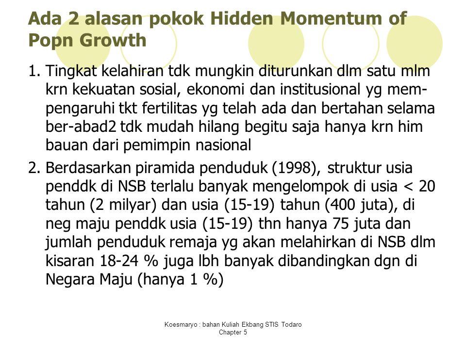 Koesmaryo : bahan Kuliah Ekbang STIS Todaro Chapter 5 Ada 2 alasan pokok Hidden Momentum of Popn Growth 1.Tingkat kelahiran tdk mungkin diturunkan dlm satu mlm krn kekuatan sosial, ekonomi dan institusional yg mem- pengaruhi tkt fertilitas yg telah ada dan bertahan selama ber-abad2 tdk mudah hilang begitu saja hanya krn him bauan dari pemimpin nasional 2.Berdasarkan piramida penduduk (1998), struktur usia penddk di NSB terlalu banyak mengelompok di usia < 20 tahun (2 milyar) dan usia (15-19) tahun (400 juta), di neg maju penddk usia (15-19) thn hanya 75 juta dan jumlah penduduk remaja yg akan melahirkan di NSB dlm kisaran 18-24 % juga lbh banyak dibandingkan dgn di Negara Maju (hanya 1 %)