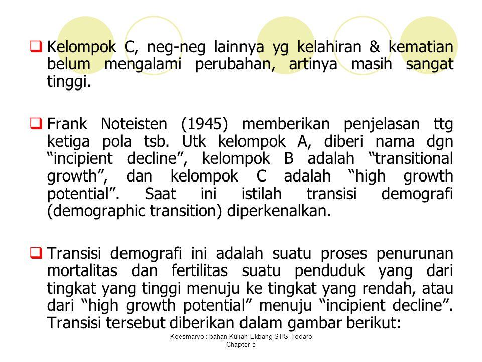 Koesmaryo : bahan Kuliah Ekbang STIS Todaro Chapter 5  Kelompok C, neg-neg lainnya yg kelahiran & kematian belum mengalami perubahan, artinya masih sangat tinggi.